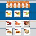 FOOD Palace Hypermarket Qatar 2020
