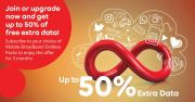 Mobile Broadband Endless Pack Offer -  Ooredoo